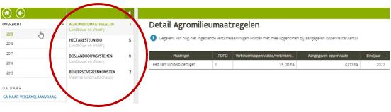 Detail Agromilieumaatregelen